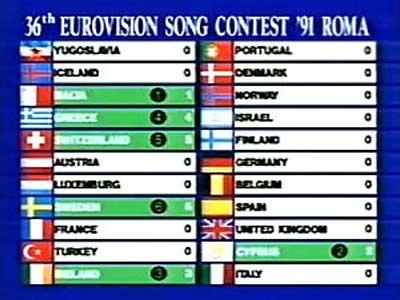 Scoreboard 1991