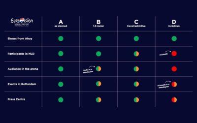 Eurovision Song Contest 2021: quattro opzioni per organizzarlo