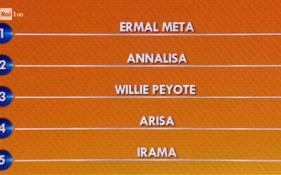 Sanremo 2021: la classifica dei Campioni dopo la terza serata